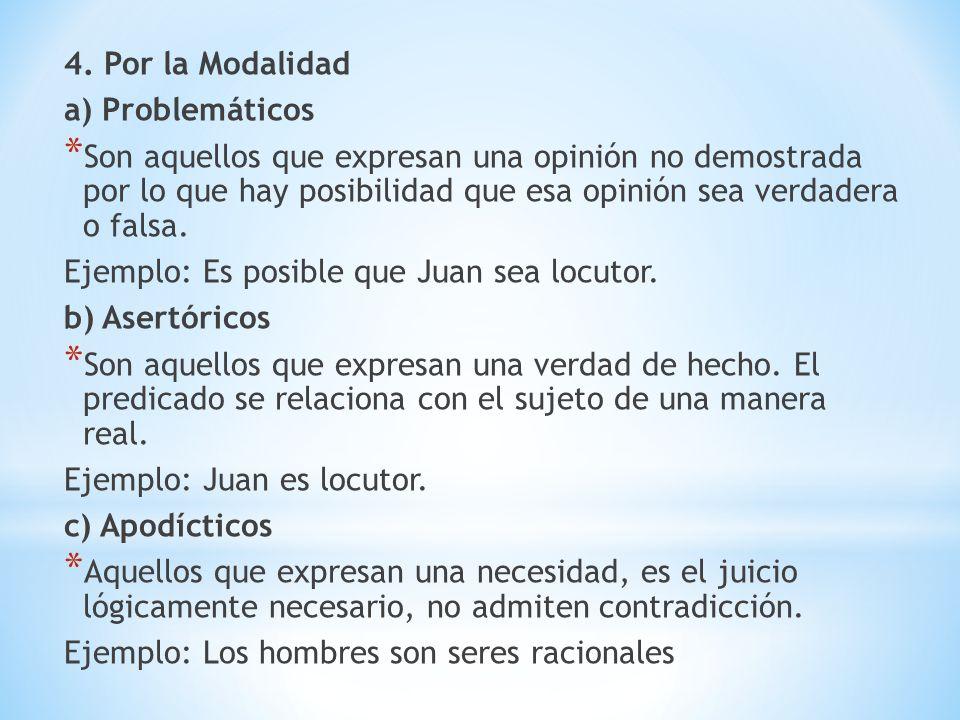 4. Por la Modalidad a) Problemáticos.