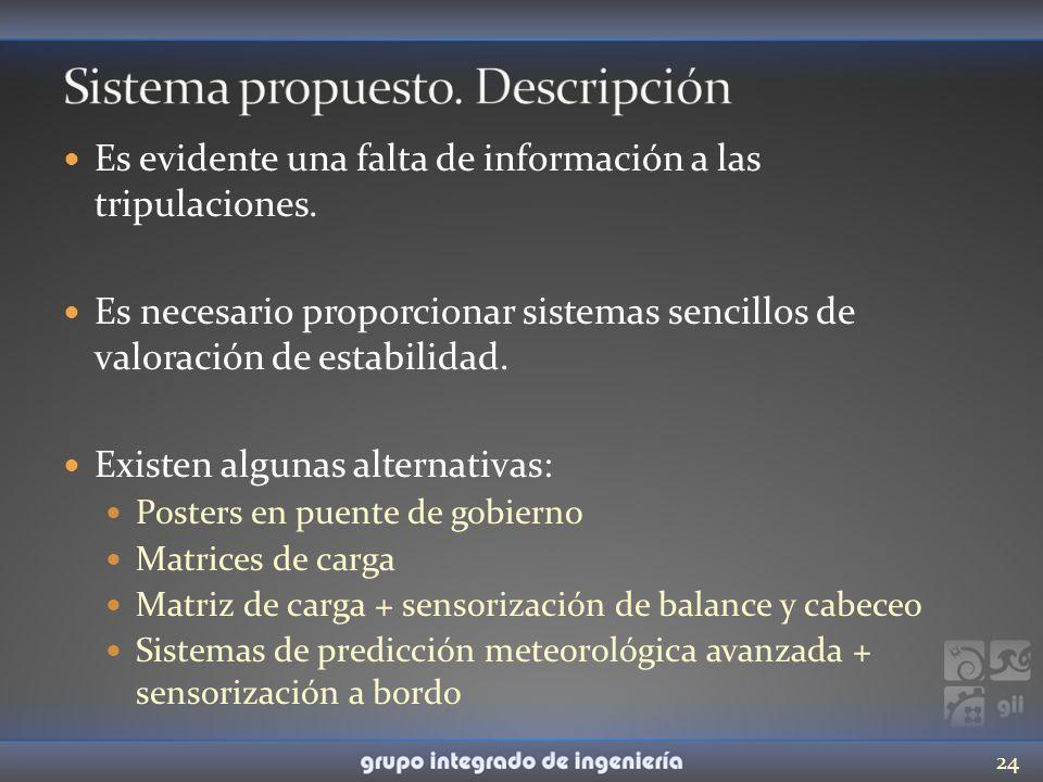 Sistema propuesto. Descripción