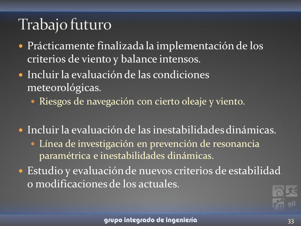 Trabajo futuro Prácticamente finalizada la implementación de los criterios de viento y balance intensos.