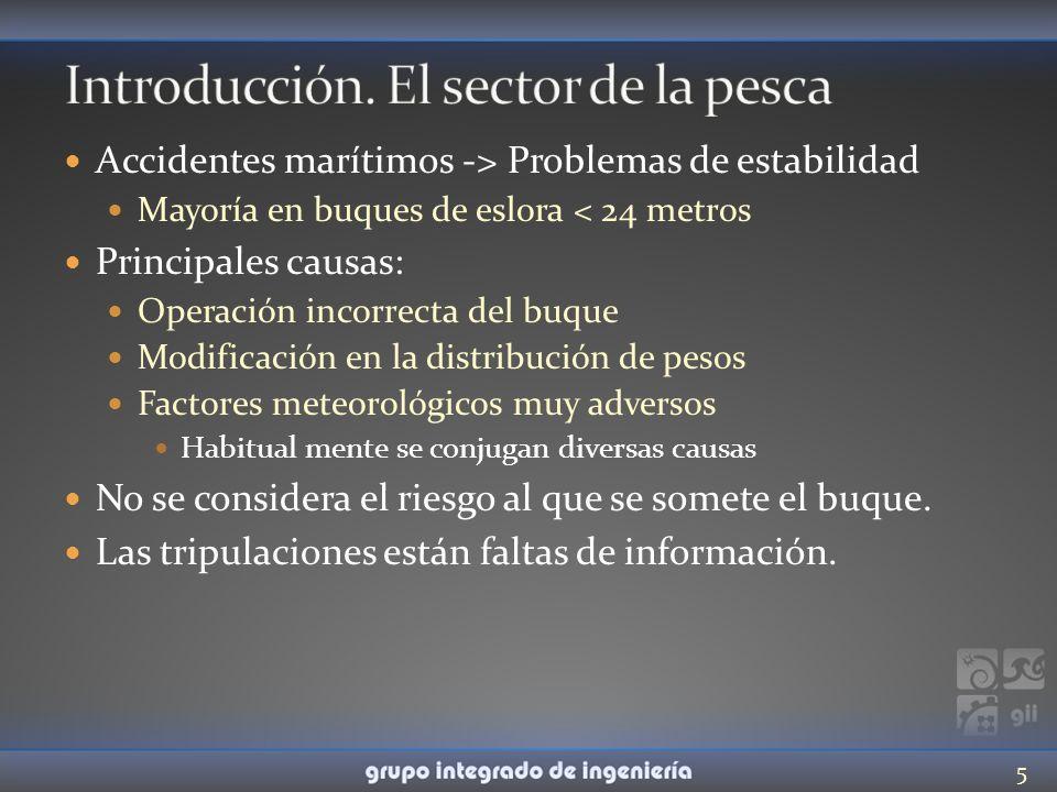 Introducción. El sector de la pesca