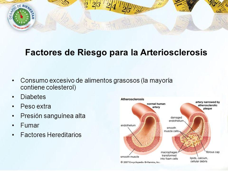 Factores de Riesgo para la Arteriosclerosis