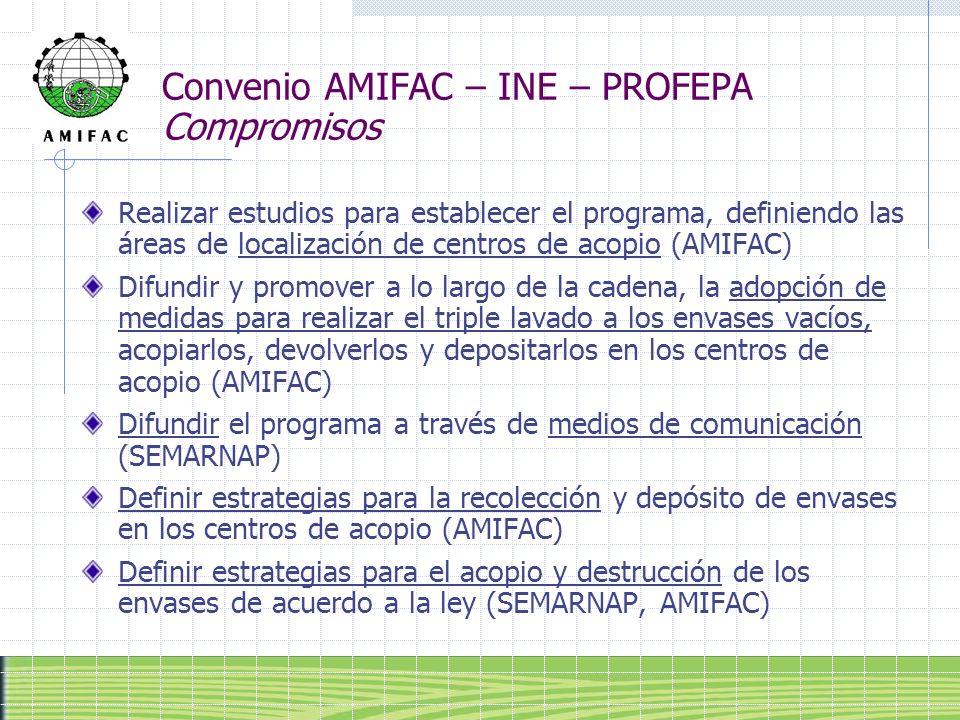 Convenio AMIFAC – INE – PROFEPA Compromisos