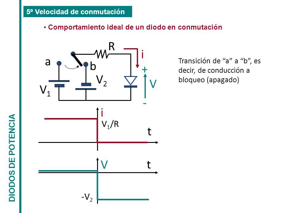 5ª Velocidad de conmutación