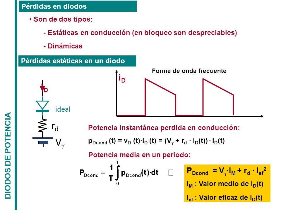 rd V iD iD Þ ideal DIODOS DE POTENCIA PDcond = V·IM + rd · Ief2