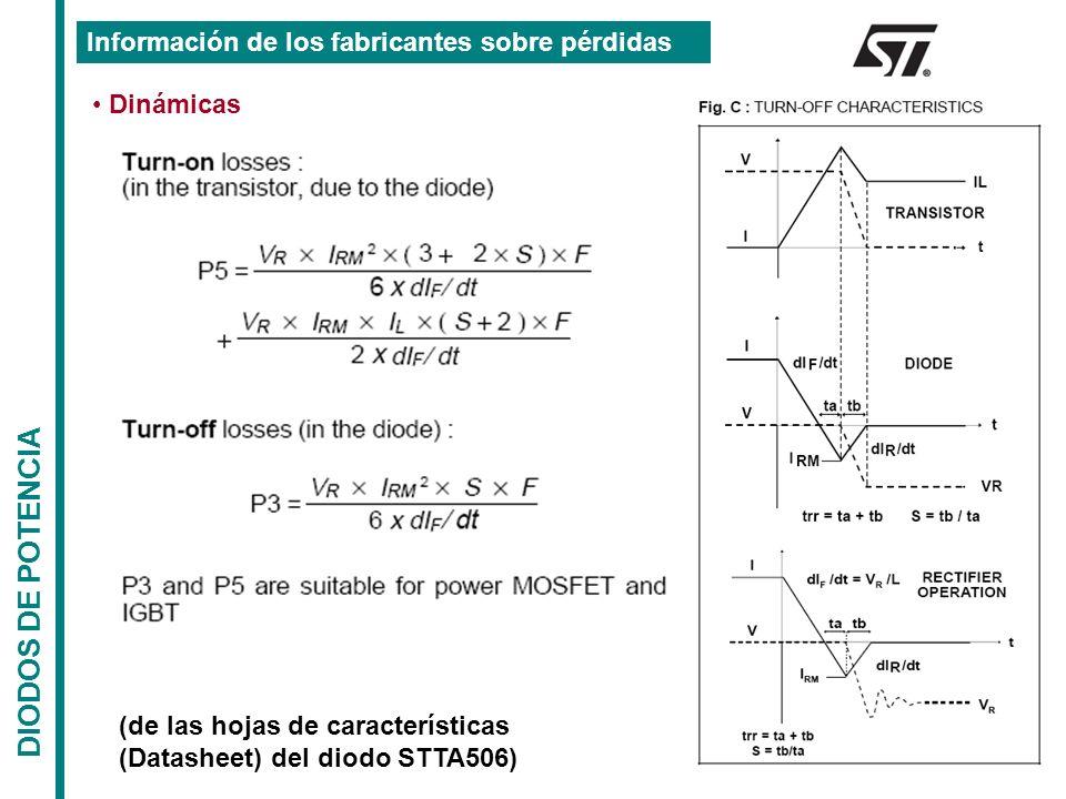 DIODOS DE POTENCIA Información de los fabricantes sobre pérdidas