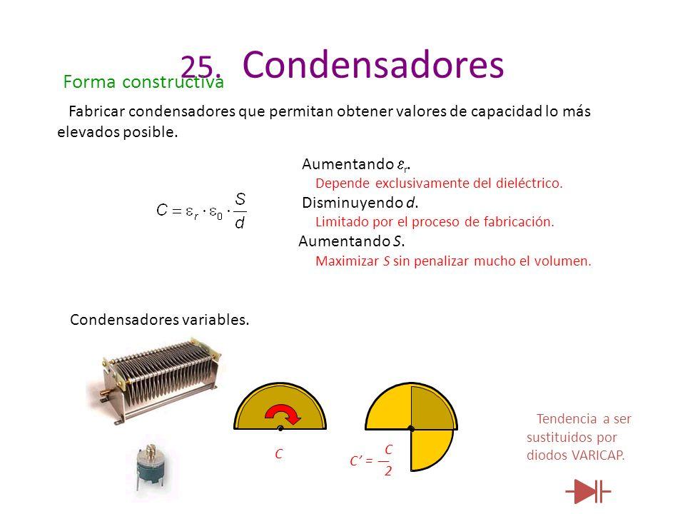 25. Condensadores Forma constructiva
