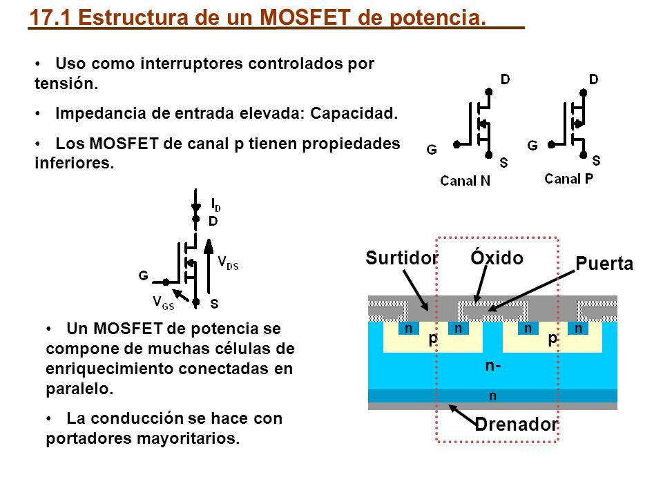 17.1 Estructura de un MOSFET de potencia.