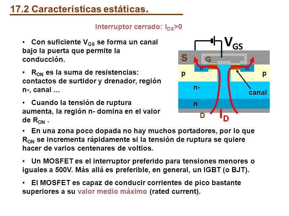 Interruptor cerrado: IDS>0