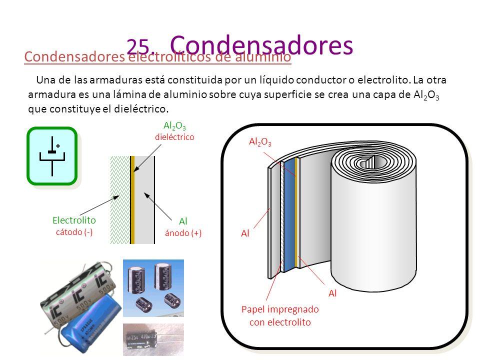 25. Condensadores Condensadores electrolíticos de aluminio