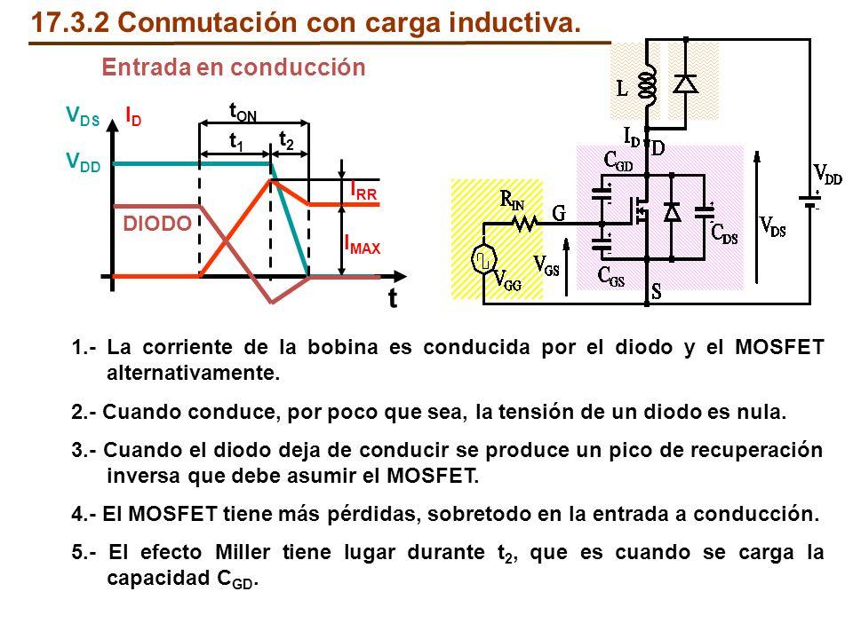17.3.2 Conmutación con carga inductiva.