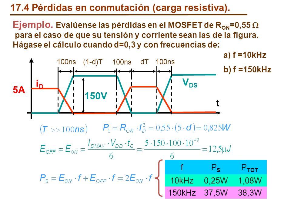 17.4 Pérdidas en conmutación (carga resistiva).