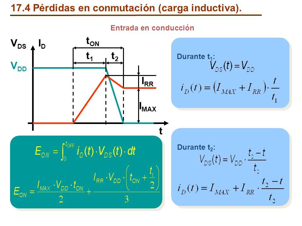17.4 Pérdidas en conmutación (carga inductiva).