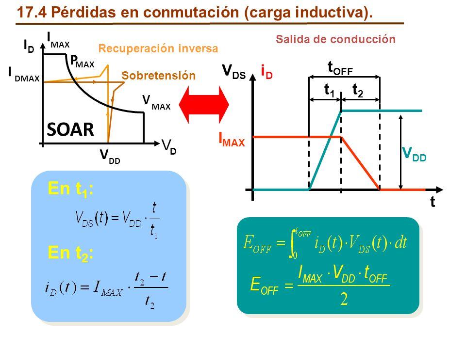 SOAR En t1: En t2: 17.4 Pérdidas en conmutación (carga inductiva). VDS