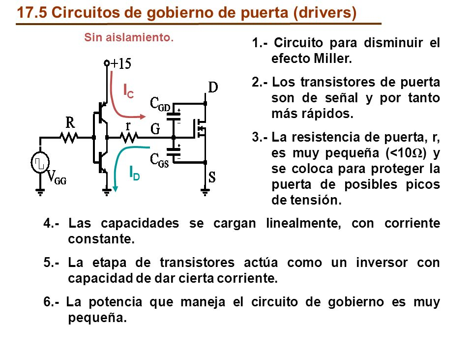 17.5 Circuitos de gobierno de puerta (drivers)