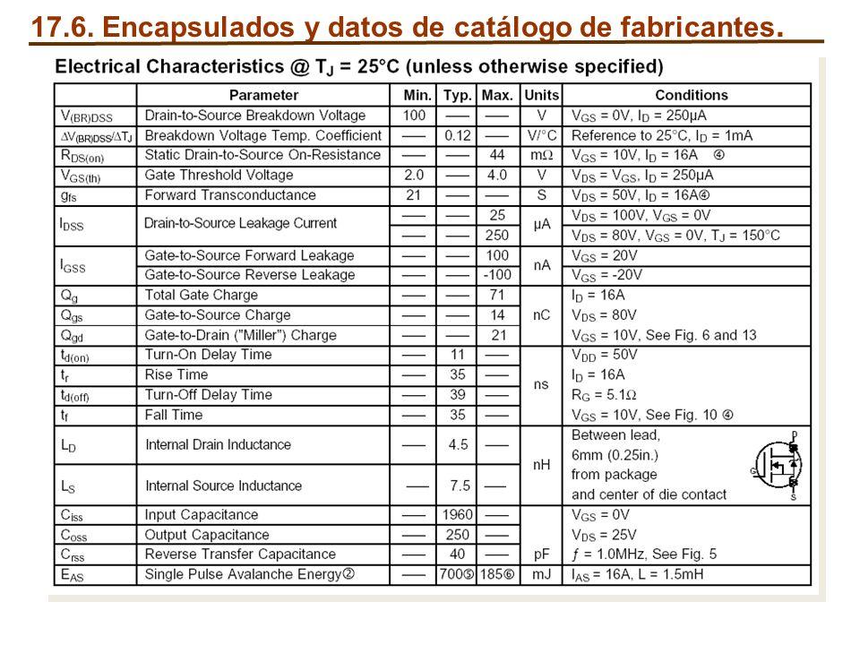 17.6. Encapsulados y datos de catálogo de fabricantes.