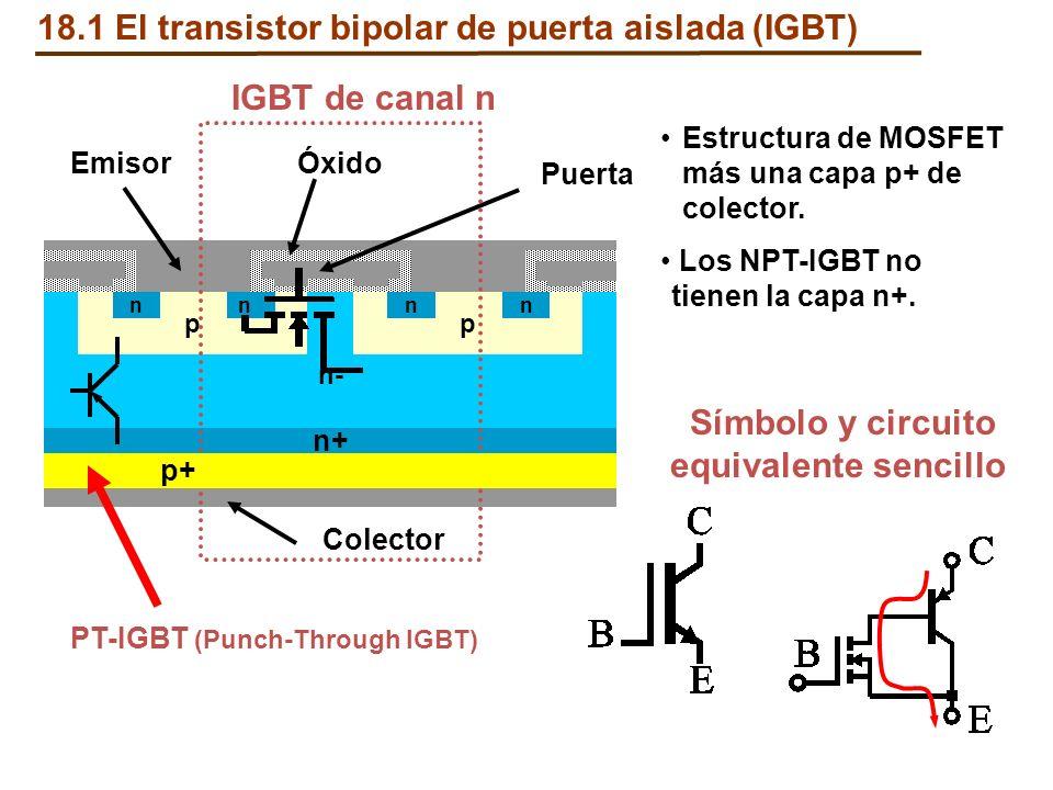 Símbolo y circuito equivalente sencillo