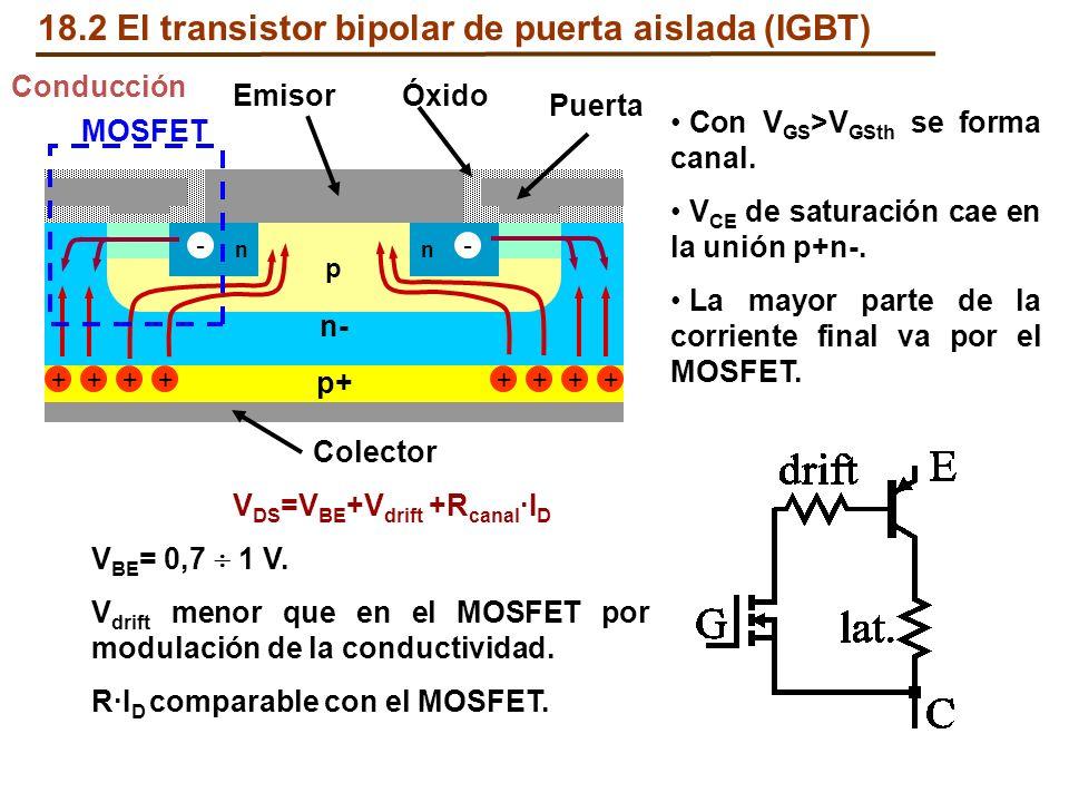 18.2 El transistor bipolar de puerta aislada (IGBT)