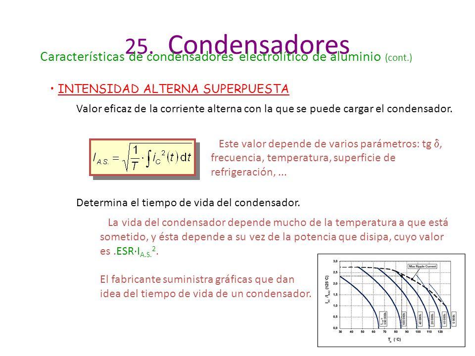 25. Condensadores Características de condensadores electrolítico de aluminio (cont.) INTENSIDAD ALTERNA SUPERPUESTA.