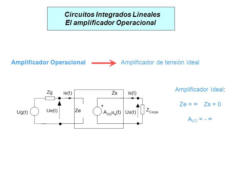Circuitos Integrados Lineales El amplificador Operacional