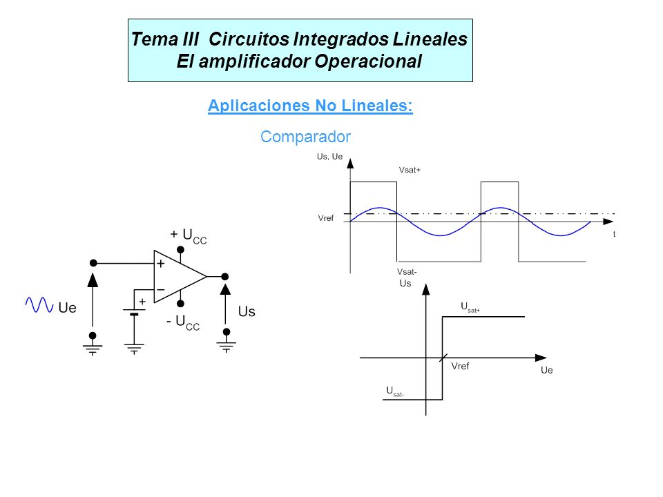 Tema III Circuitos Integrados Lineales El amplificador Operacional