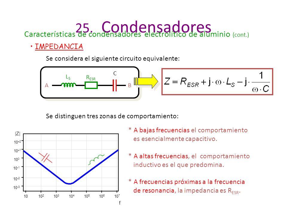 25. Condensadores Características de condensadores electrolítico de aluminio (cont.) IMPEDANCIA. Se considera el siguiente circuito equivalente: