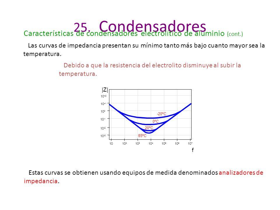 25. Condensadores Características de condensadores electrolítico de aluminio (cont.)