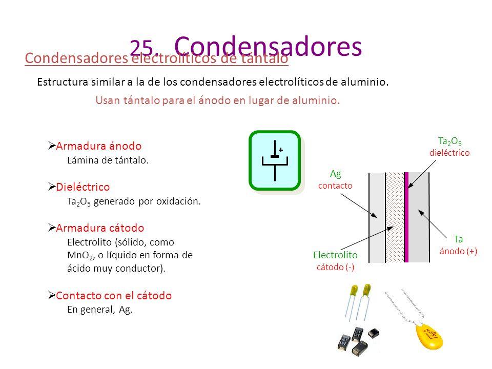 25. Condensadores Condensadores electrolíticos de tántalo