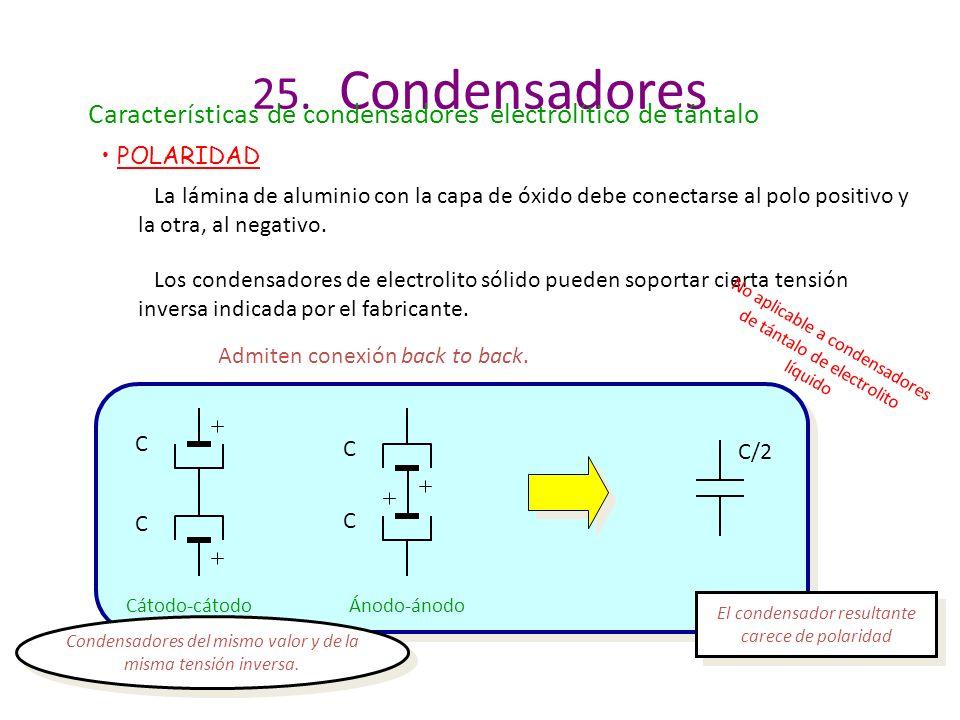 25. Condensadores Características de condensadores electrolítico de tántalo. POLARIDAD.