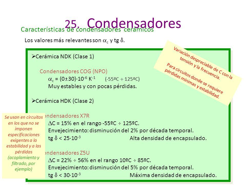 25. Condensadores Características de condensadores cerámicos