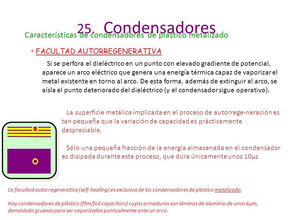 25. Condensadores Características de condensadores de plástico metalizado. FACULTAD AUTORREGENERATIVA.