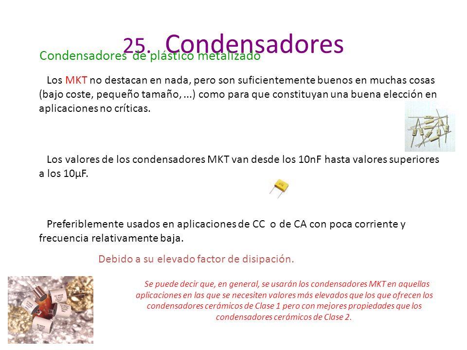 25. Condensadores Condensadores de plástico metalizado