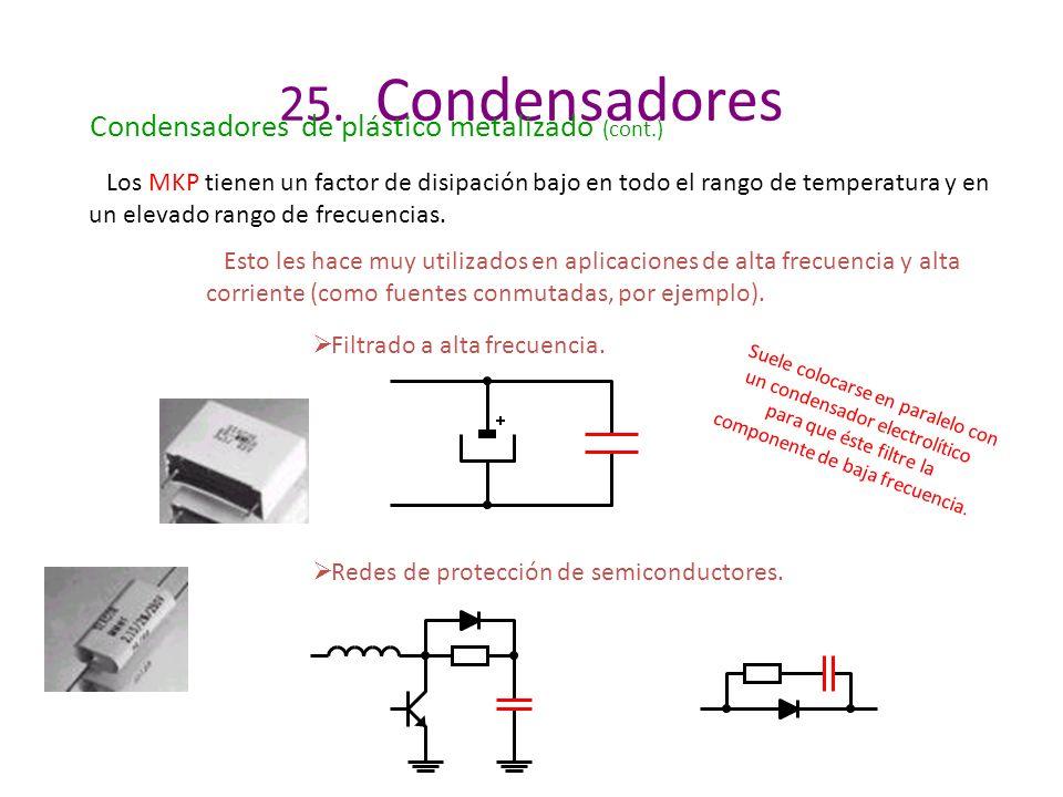 25. Condensadores Condensadores de plástico metalizado (cont.)