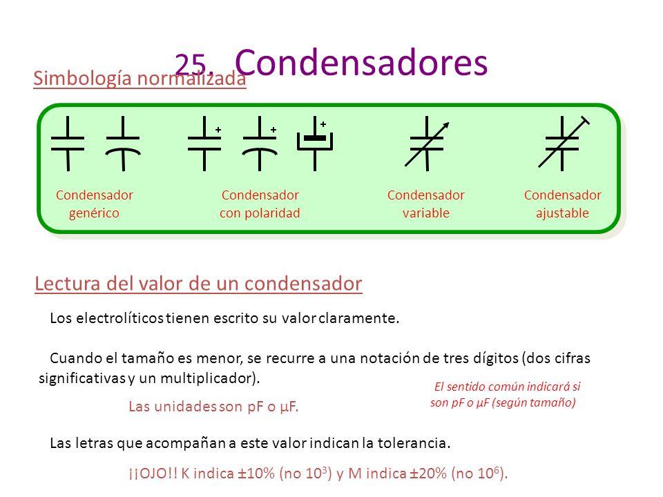 El sentido común indicará si son pF o µF (según tamaño)