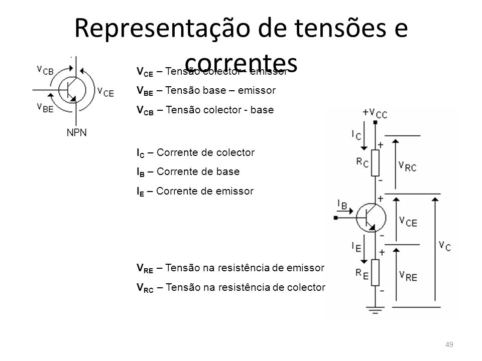 Representação de tensões e correntes