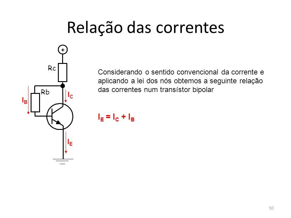 Relação das correntes IE = IC + IB +