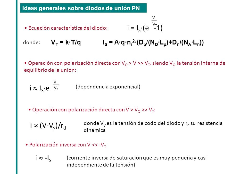 i = IS·(e -1) i » IS·e i » (V-Vg)/rd i » -IS VT = k·T/q