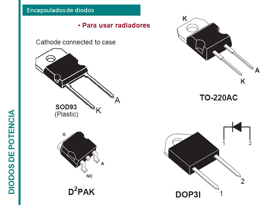 Encapsulados de diodos