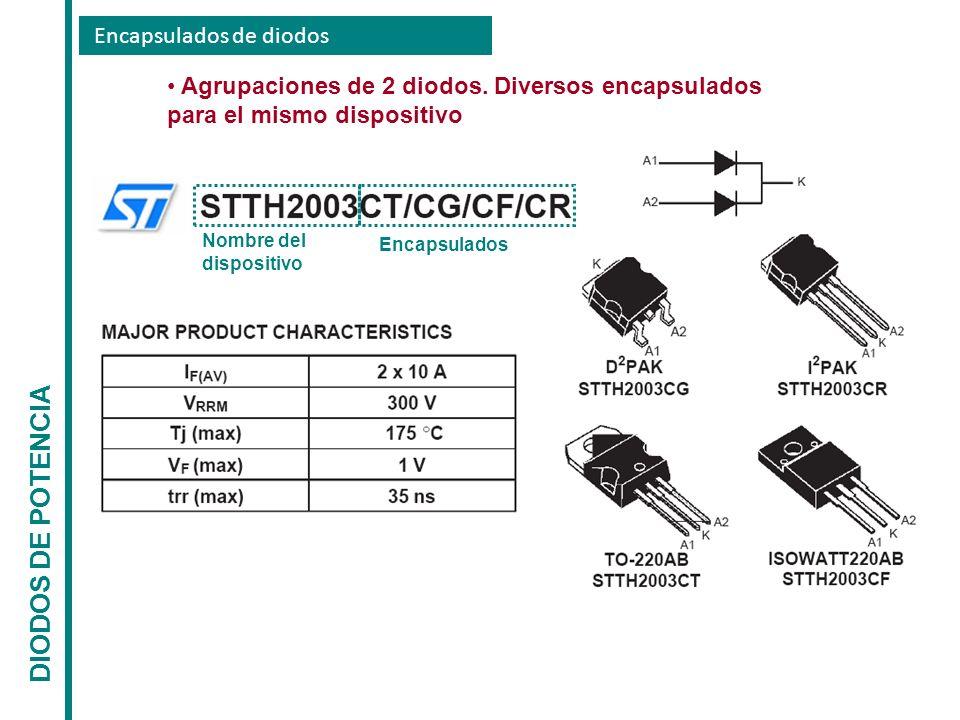 DIODOS DE POTENCIA Encapsulados de diodos