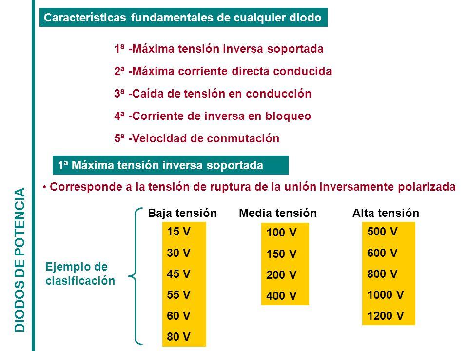 DIODOS DE POTENCIA Características fundamentales de cualquier diodo
