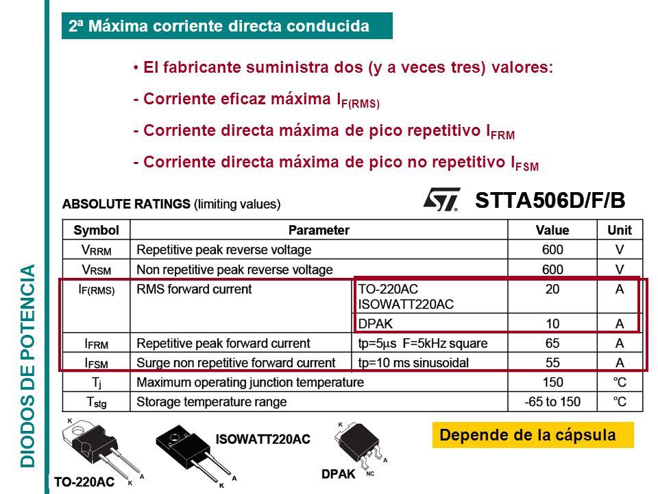 DIODOS DE POTENCIA 2ª Máxima corriente directa conducida
