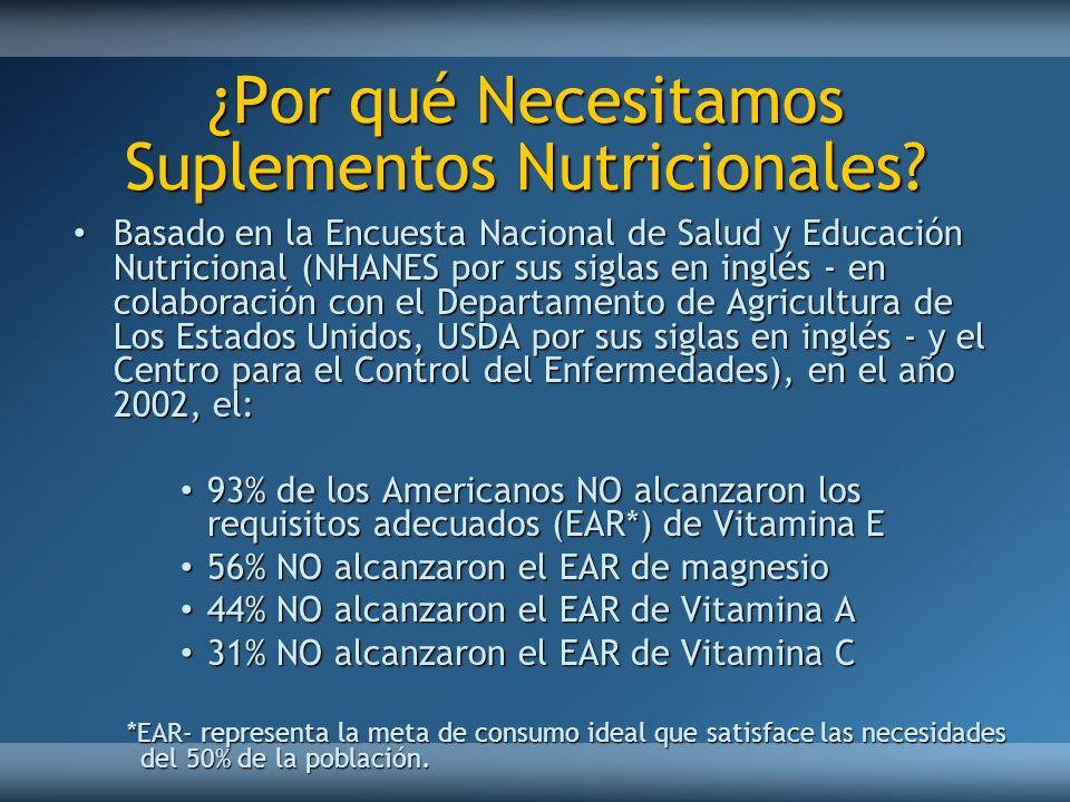 ¿Por qué Necesitamos Suplementos Nutricionales