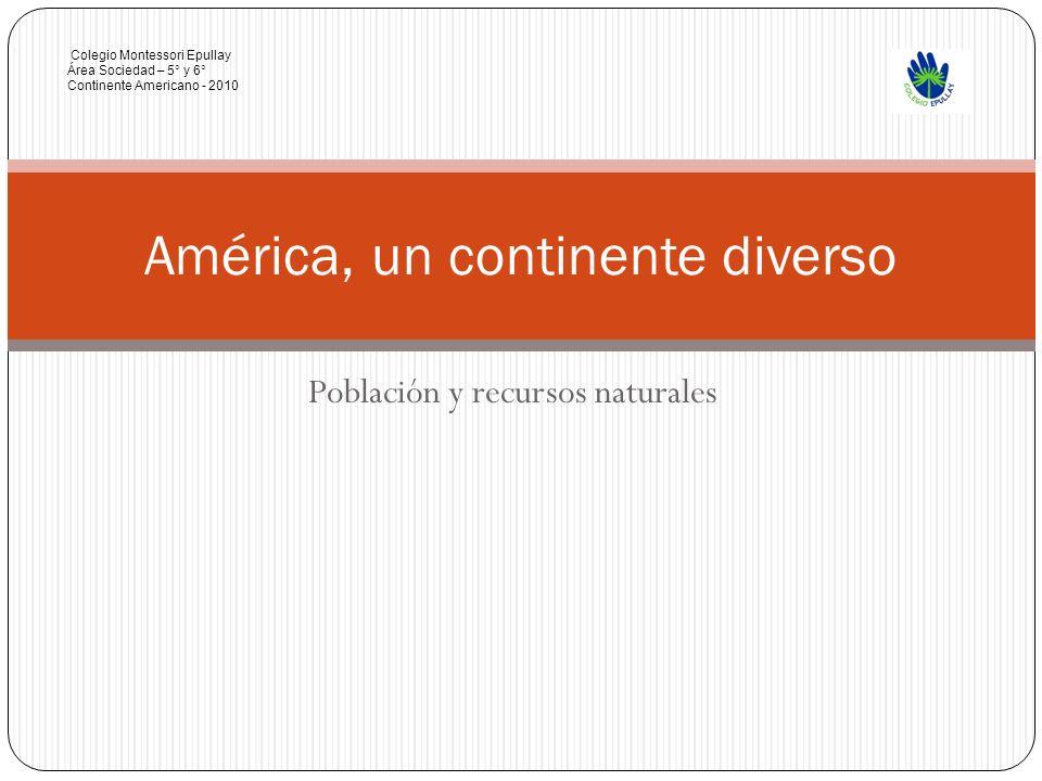 América, un continente diverso