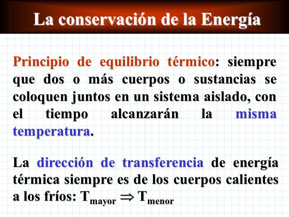 La conservación de la Energía