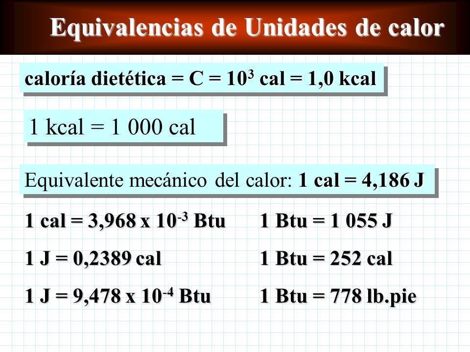 Equivalencias de Unidades de calor