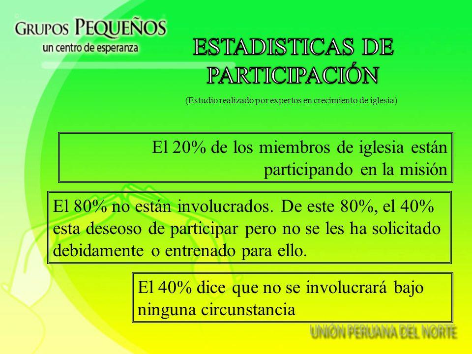 ESTADISTICAS DE PARTICIPACIÓN