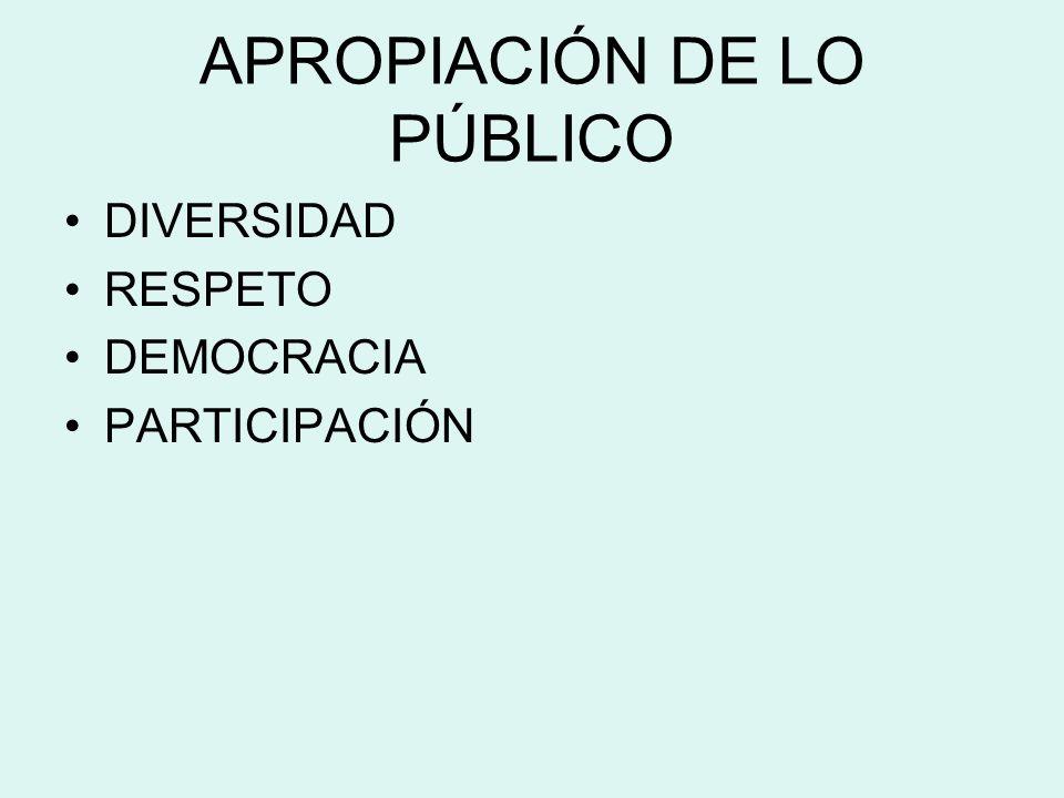 APROPIACIÓN DE LO PÚBLICO
