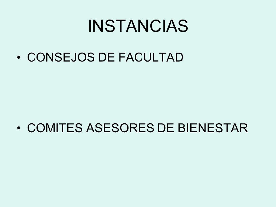 INSTANCIAS CONSEJOS DE FACULTAD COMITES ASESORES DE BIENESTAR