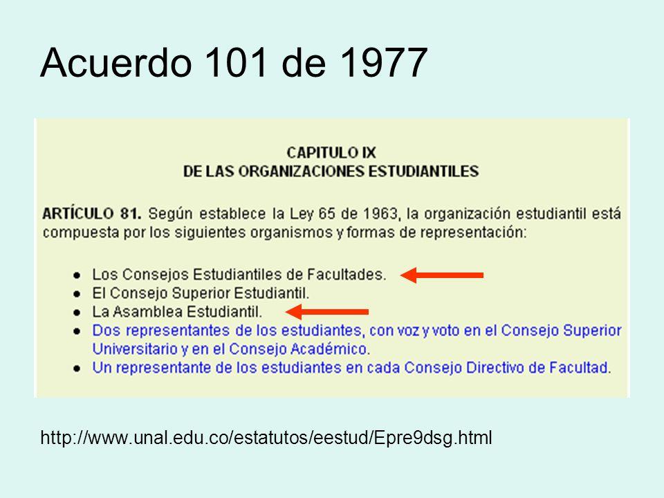 Acuerdo 101 de 1977 http://www.unal.edu.co/estatutos/eestud/Epre9dsg.html