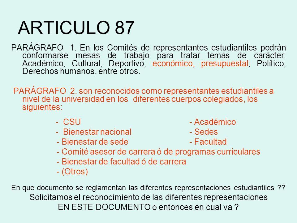 ARTICULO 87