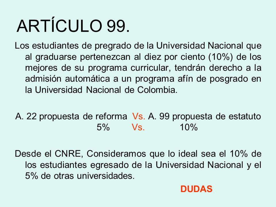 A. 22 propuesta de reforma Vs. A. 99 propuesta de estatuto 5% Vs. 10%